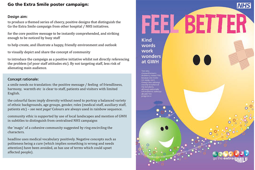 campaign, concept, poster, justification, NHS