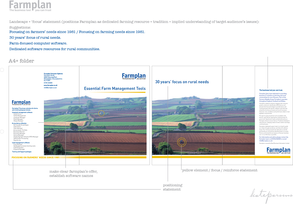 farmplan brand audit and concept